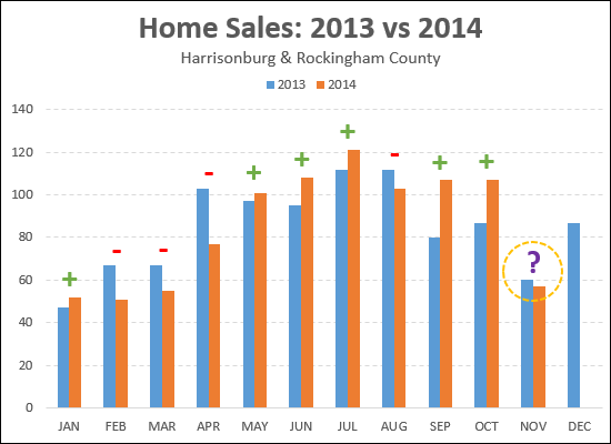 Home Sales Preview, November 2014