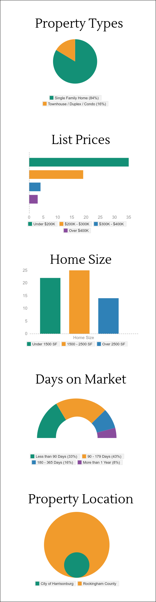 What did buyers buy in December 2014?
