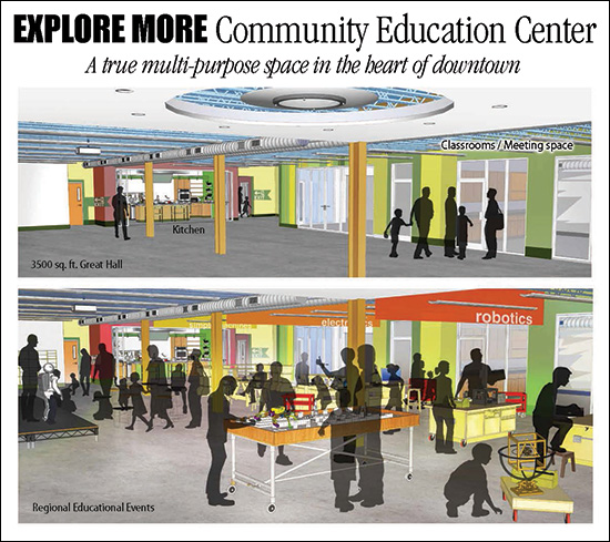 EXPLORE MORE Community Education Center