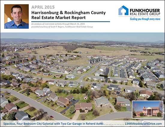 Monthly Housing Market Report