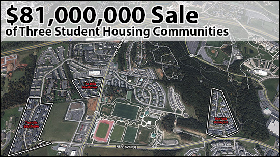 Sale of Three Student Housing Communities