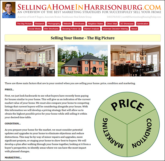 Selling A Home In Harrisonburg