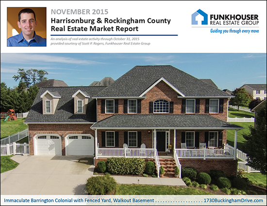 November 2015 Harrisonburg Housing Market Report