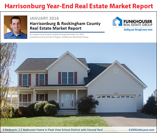 Harrisonburg Year End Real Estate Market Report