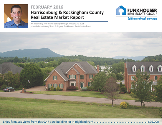 February 2016 Real Estate Market Report