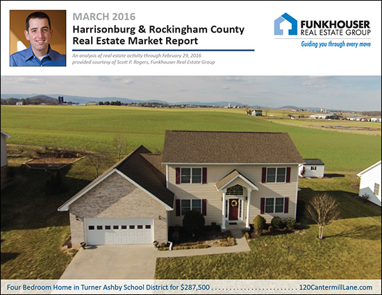 Harrisonburg Housing Market Report