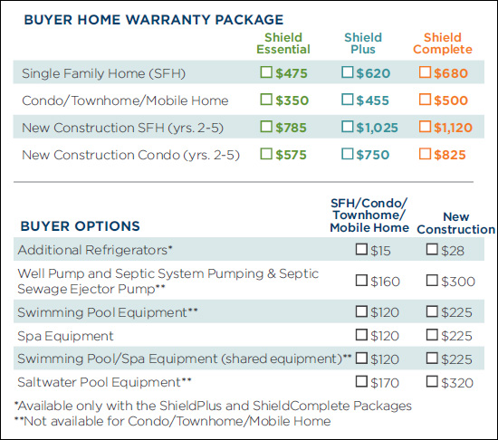 American Home Shield Warranty Plans 28 Images