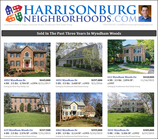 HarrisonburgNeighborhoods.com