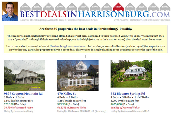 Best Deals in Harrisonburg