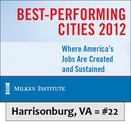 Best-Performing Cities