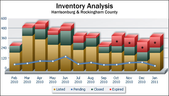 Inventory management software for growing businesses.