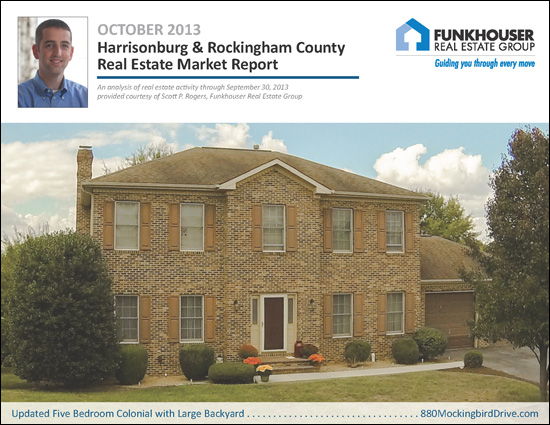October 2013 Real Estate Market Report