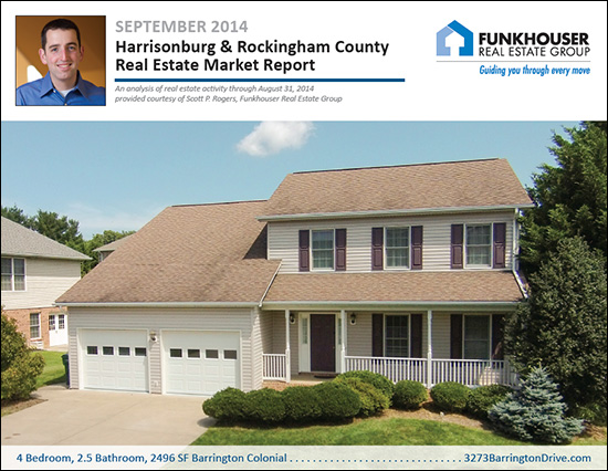 September 2014 Real Estate Market Report