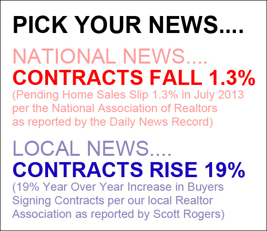 Pick Your News!