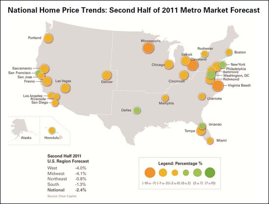 Price Trends - Second Half 2011