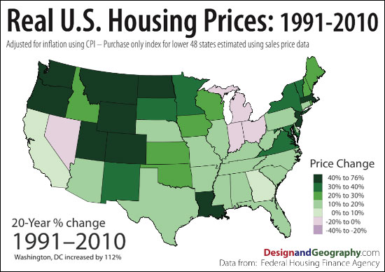 Housing Prices Over 20 Years