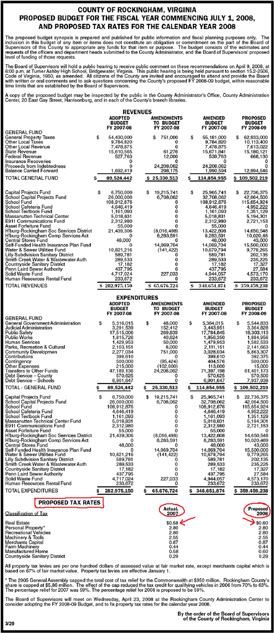 Rockingham County 2008-2009 Proposed Budget